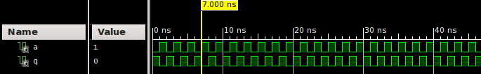 Not vhdl waveform.png