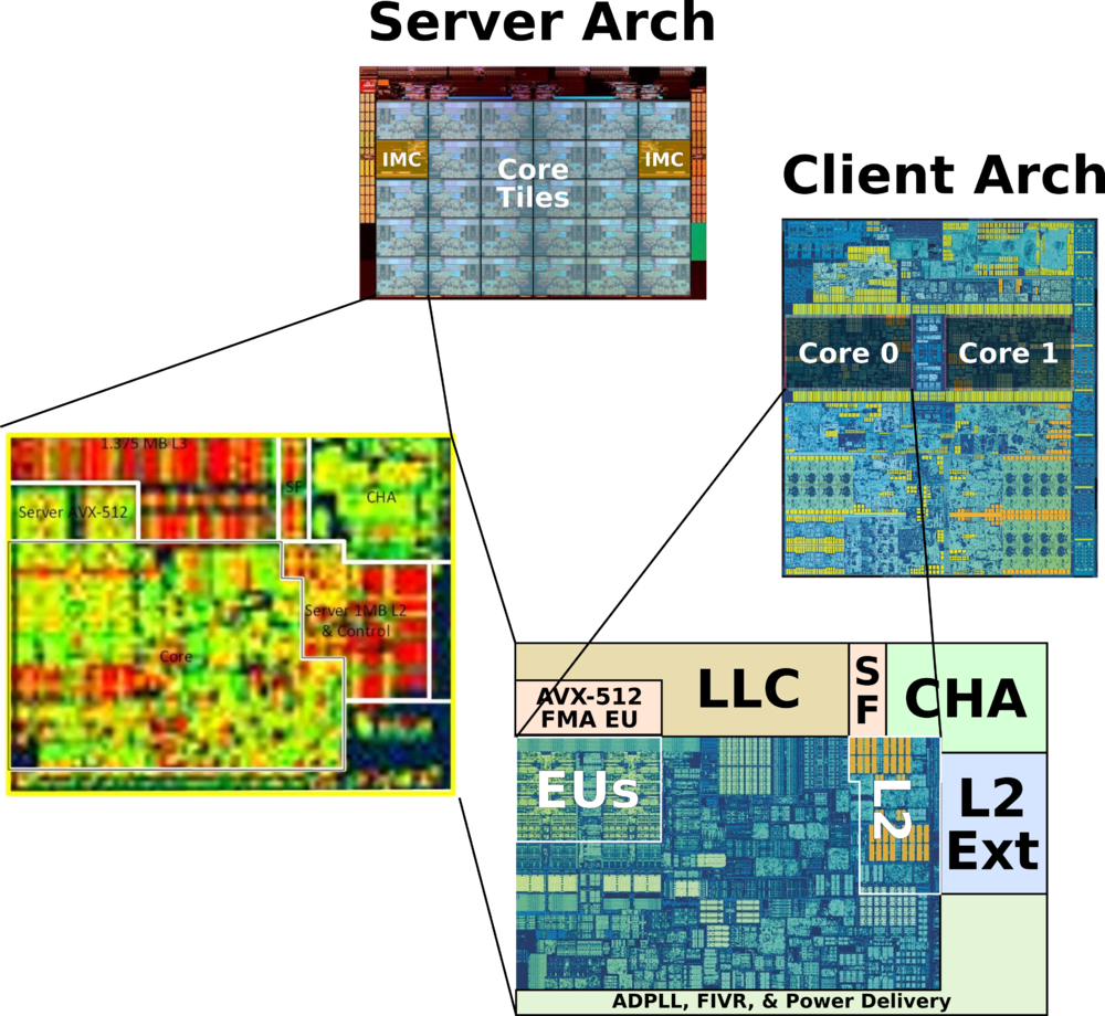 skylake sp mesh core tile zoom with client shown.png