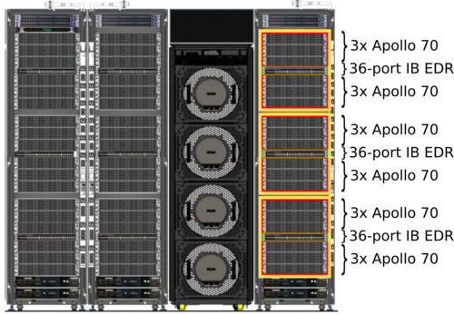 astra racks and cooling (annotated).png