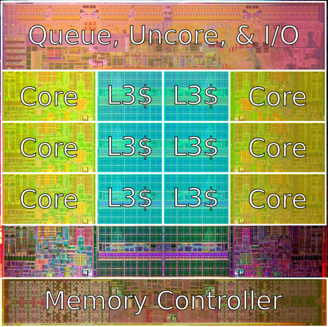 core i7-3960x extreme edition (annotated).png