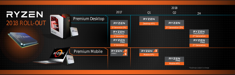 amd ryzen 2018 roll-out.png