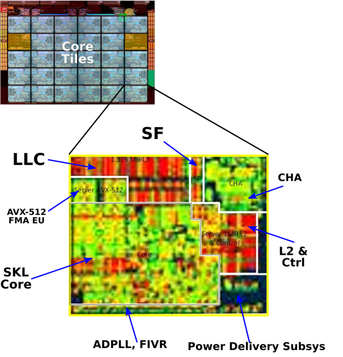 skylake sp mesh core tile zoom.png