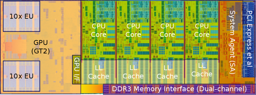 haswell die (quad-core) (annotated).png
