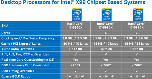 haswell oc chips.png