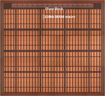 tsmc 16nm SRAM block.png