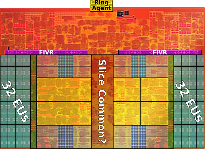 ice lake die gpu (annotated).png