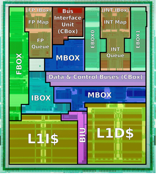 alpha 21264 die shot (annotated).png