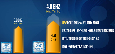 intel turbo velocity boost.png