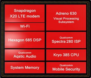 Snapdragon 845 - Qualcomm - WikiChip