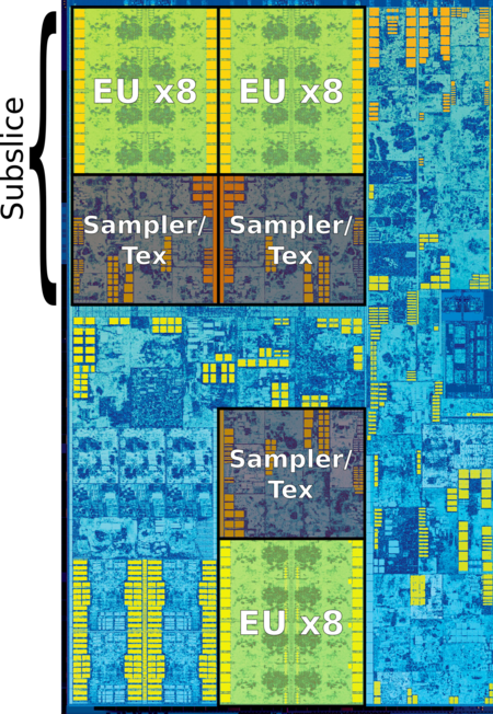 skylake gpu (annotated).png