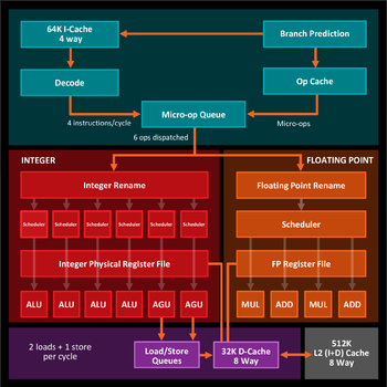 amd zen hc28 overview.png