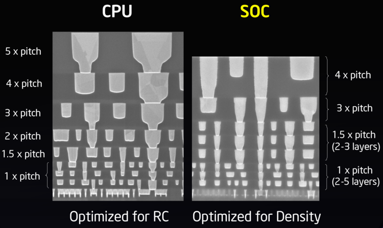 intel 32nm design rules.png