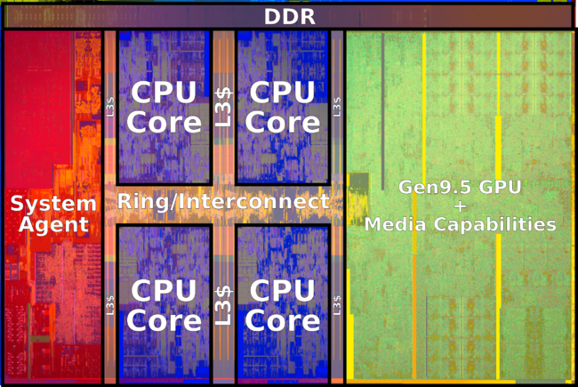 kaby lake r die shot (annotated).png