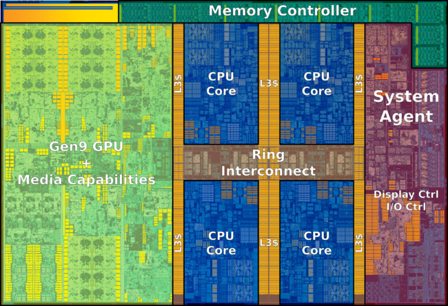 skylake (quad-core) (annotated).png