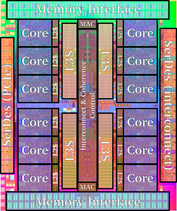 sparc64 xii die shot (annotated).png