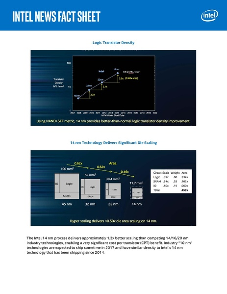 Intel's 14 nm Technology: Delivering Ultrafast, Energy-Sipping Products