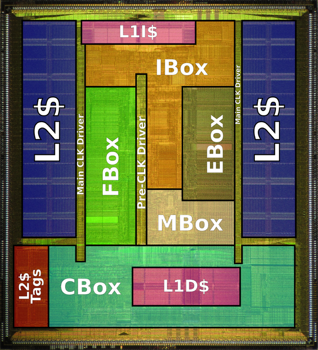 alpha 21164 die shot (annotated).png